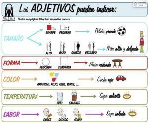 Adjectives (Spanish) puzzle