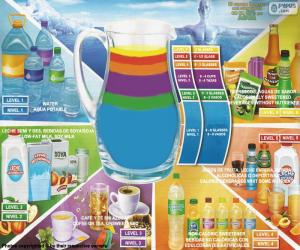 Healthy Beverage Guidelines puzzle