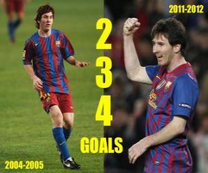 Lionel Messi 234 goals with FC Barcelona puzzle