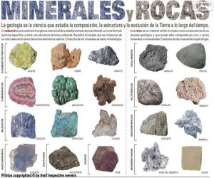 Minerals and Rocks puzzle