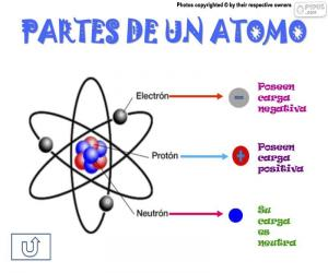 Parts of an atom puzzle
