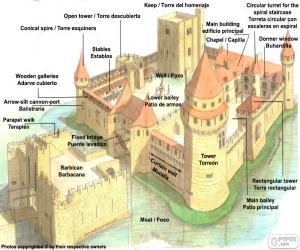 Parts of the medieval castle puzzle