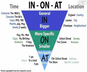 Prepositions of time in English puzzle