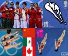 Women's synchronized 10 metre platform podium, Chen Ruolin and Wang Hao (China), Paola Espinosa, Alejandra Orozco (Mexico) and Meaghan Benfeito, Roseline Filion (Canada) - London 2012 -