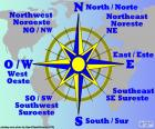 The cardinal points are: North, South, East and West. Compass rose