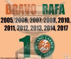 Rafael Nadal wins his tenth Roland Garros title, 2005,2006,2007,2008,2010,2011,2012,2013,2014,2017
