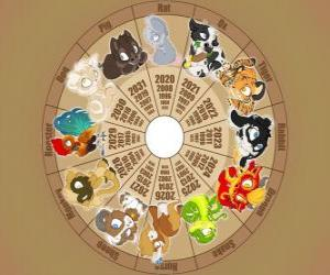 The circle with the signs of the twelve animals of Chinese Zodiac puzzle
