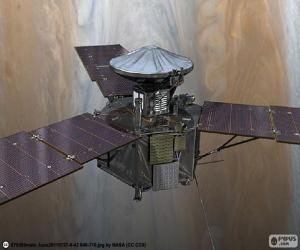 The Juno spacecraft puzzle
