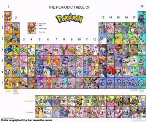 The periodic table of Pokémon puzzle