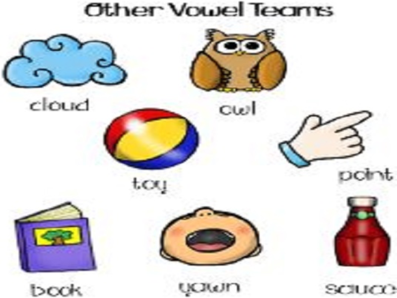 other vowel teams puzzle